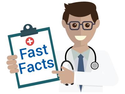 Niagara Health Fast Facts