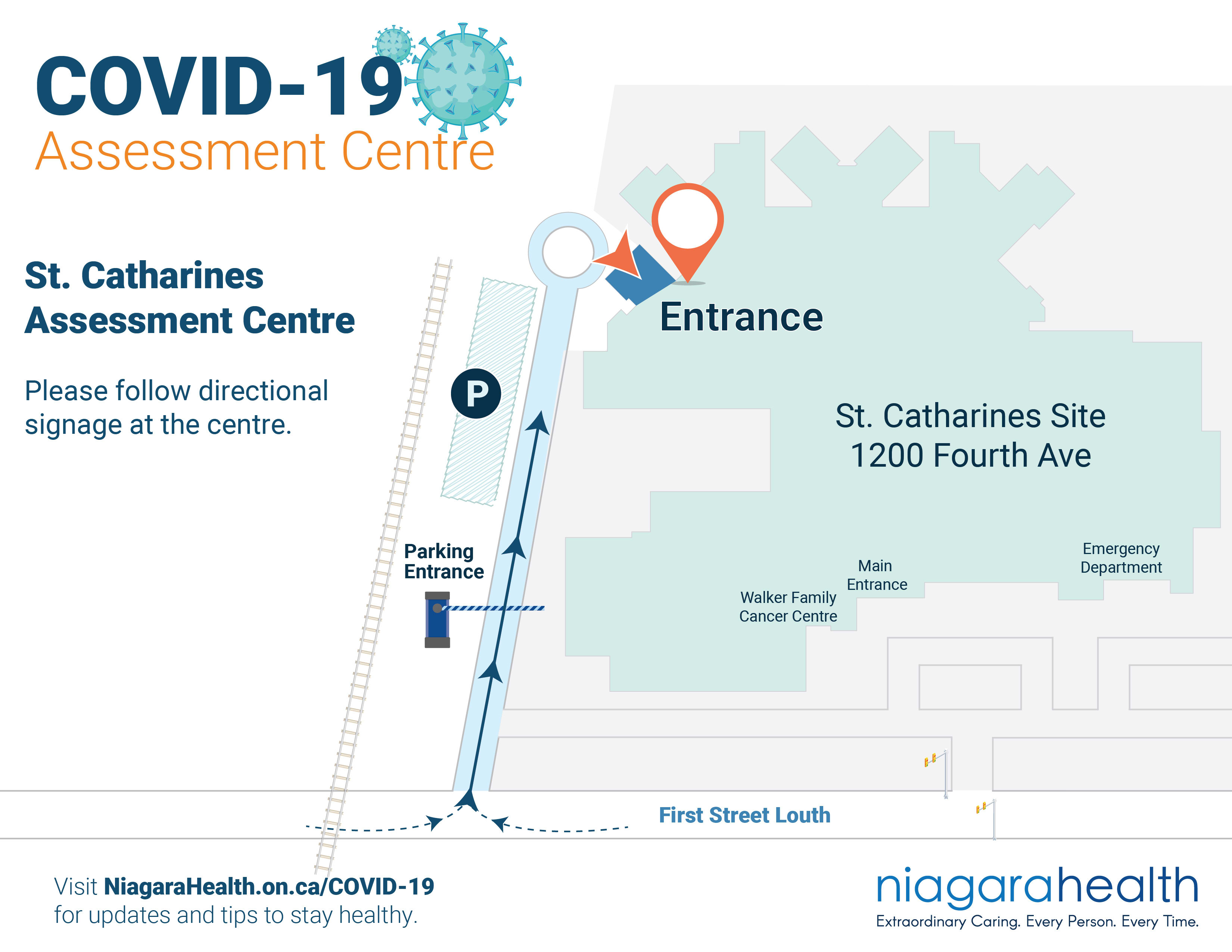 St. Catharines Assessment Centre